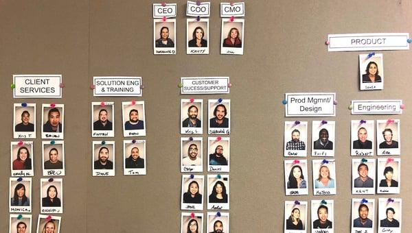 Fluxx Team Diversity